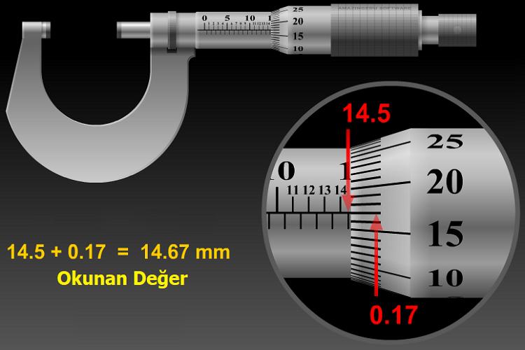 Mikrometre okuma örnekleri