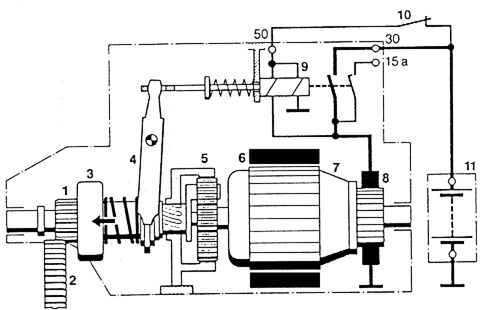 marş motoru şeması