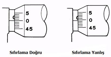 Mikrometre sıfırlama işlemi