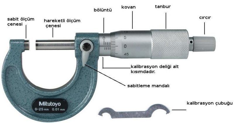 Mikrometrenin Kısımları