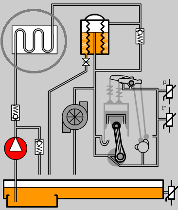 motor yağ soğutucusu