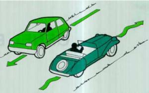 Aracın yönünü etkileyen faktörler