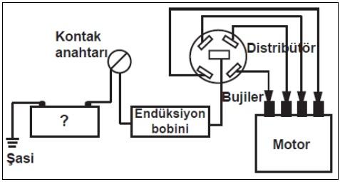 klasik ateşleme sistemi