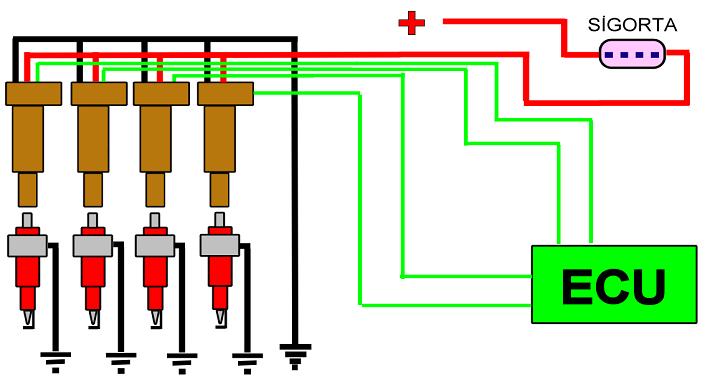 ateşleme ve yakıt sistemleri